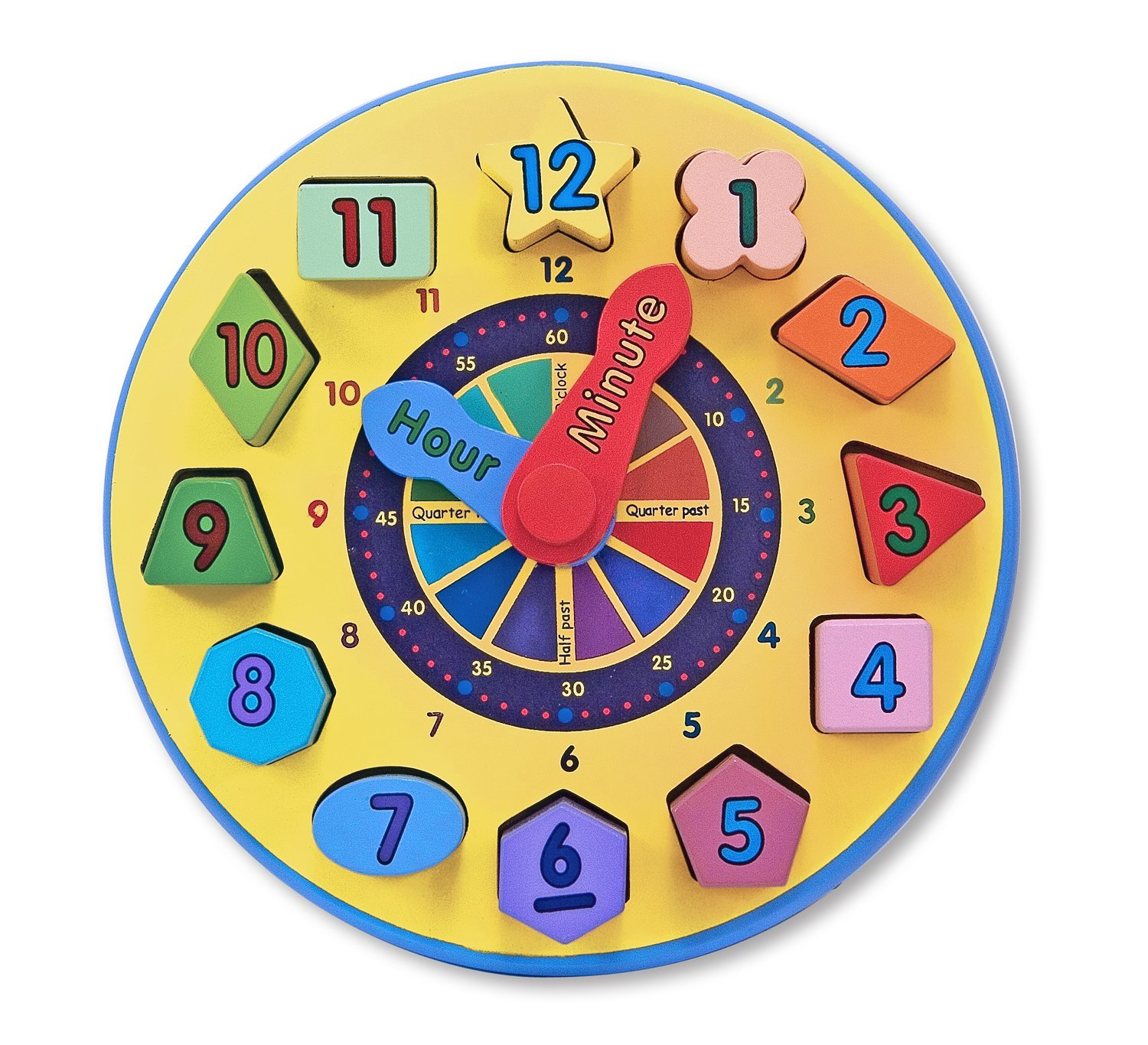 Mothering Times Teaching Kids To Tell Time