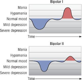 Att leva med bipolär sjukdom - Pias berättelse