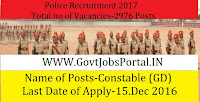 Police Recruitment for 2900+ Various Posts 2017