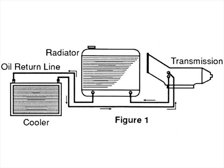 Turbo 350 Transmission Line Diagram Turbo Get Free Image About