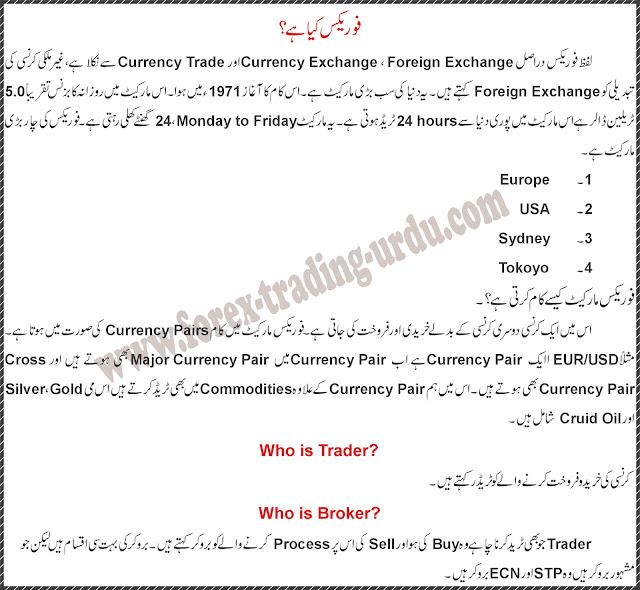 Forex trader meaning in urdu
