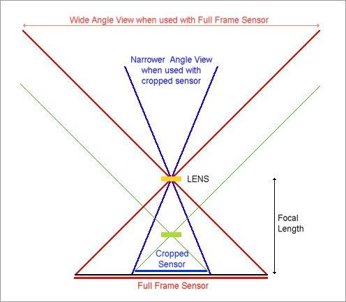exposing the reality of ufos full spectrum nikon coolpix p900