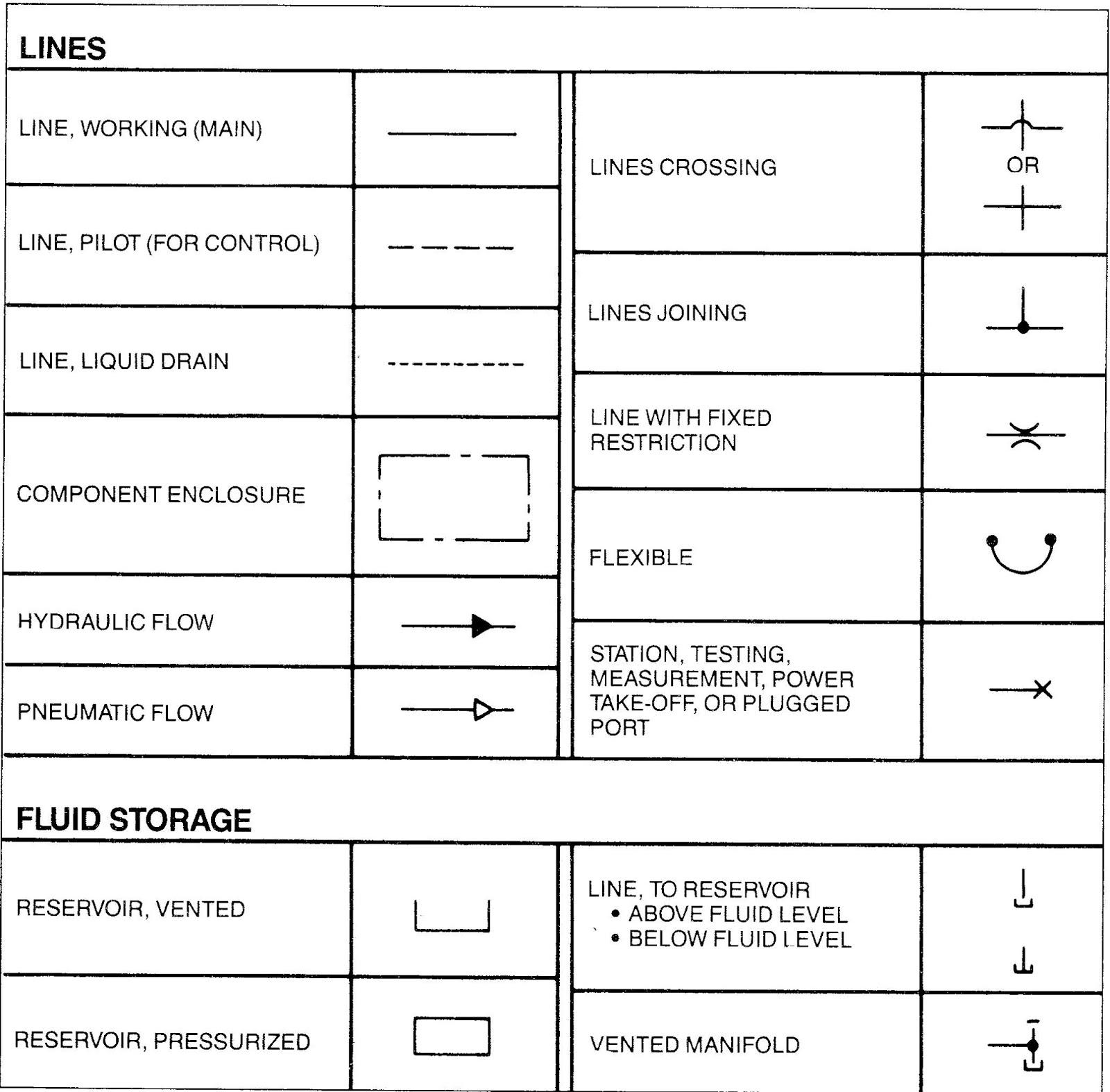 coriolis flow meter wiring diagram 2000 dodge durango parts hydraulic schematic symbols impremedia