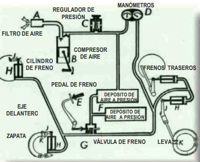 Mec 225 Nica Virtual Manual De Mec 225 Nica Automotriz