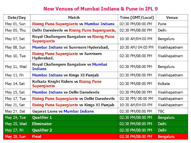 New Venues of Mumbai Indians & Pune for IPL 9 2016,Mumbai Indians ipl 9 new schedule,Rising Pune Supergiants ipl 9 new venue,new place,Mumbai Indians schedule,Rising Pune Supergiants schedule,match schedule,match place,Visakhapatnam mumbai and pune,ipl 9 2016 latest schedule,ip9 2016 new fixture places,Maharashtra shifted matches,Rising Pune Supergiants vs Mumbai Indians,match timing,new schedule,match to be Visakhapatnam stadium IPL 9 Mumbai Indians & Rising Pune Supergiants new Venues   Click here for more detail..