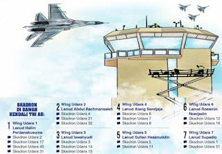 Skadron Udara TNI AU