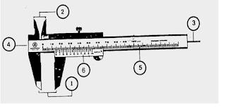 fungsi janga sorong, mengukur diameter luar, diameter dalam, benda bertingkat, Draf Soal Otomotif, vernier caliper, jangka sorong