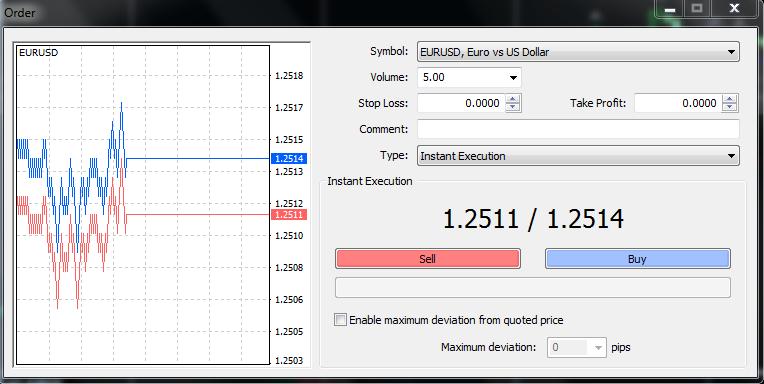 Forex new order volume - Trading Indicators | TradeStation