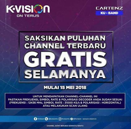 Daftar Channel Terbaru Garmedia