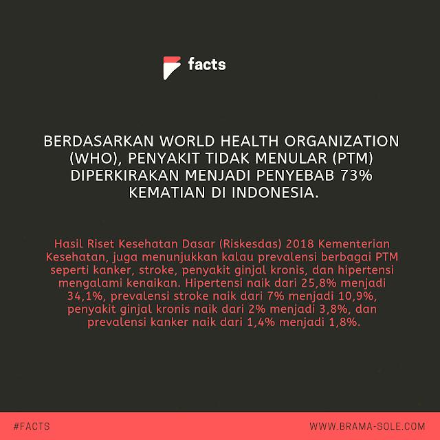 Hasil Riset Kesehatan Dasar (Riskesdas) 2018 Kementerian Kesehatan