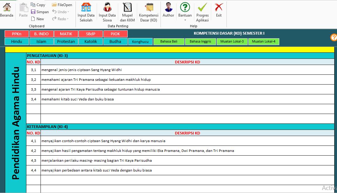 Aplikasi Penilaian K13 Raport SD Semua Kelas 1,2,4,5