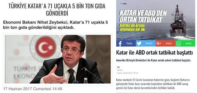 akademi dergisi, Mehmet Fahri Sertkaya, türkiye, katar, abd, f15, savaş uçakları, körfez, gıda yardımı, gizlenen gerçekler, terör örgütleri, terör,