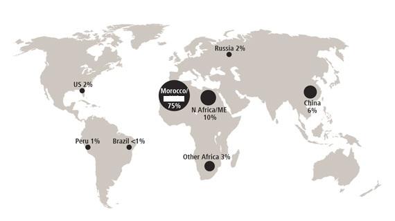 Le Maroc va nourrir le monde et devenir un pays très riche grâce à son phosphate.