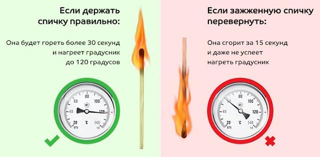пример с верхним и нижним горением