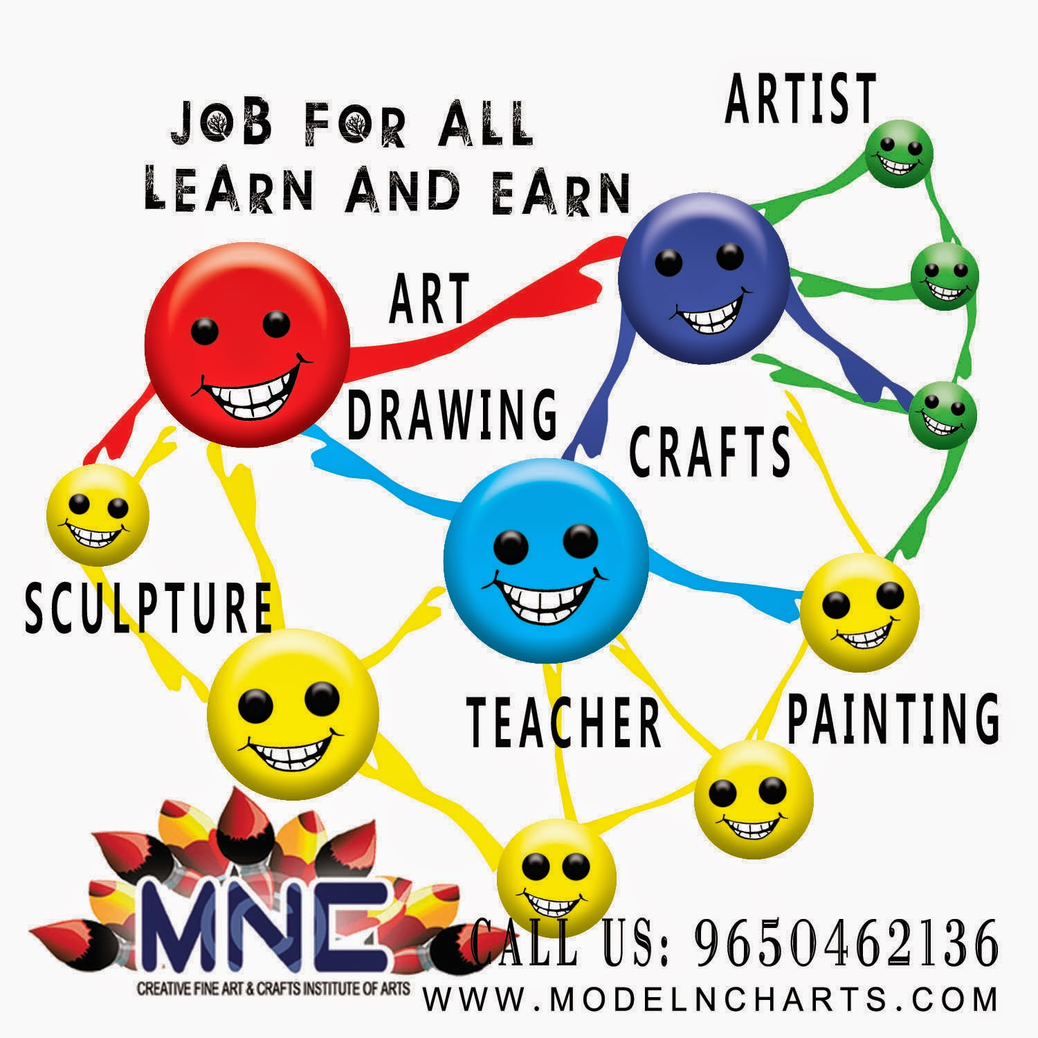 Art Jobs : Creative fine art crafts institute ☎ home