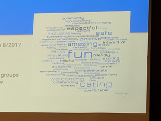 word cloud from students