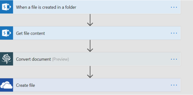 Converting and Archiving InfoPath Forms to PDF using Microsoft-Flow