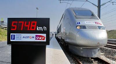 Os trens mais rápidos do mundo em 2015
