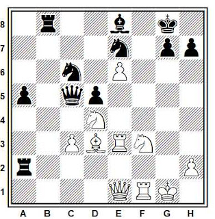 Posición de la partida de ajedrez A. Sokolov - Frauhenson (Metz, 1992)