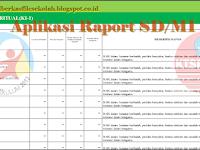 Aplikasi Raport SD Versi Terabaru 2017