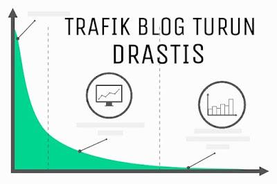 Trafik blog turun drastis