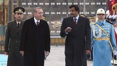 اوامر امريكية, الاقتصاد التركى,