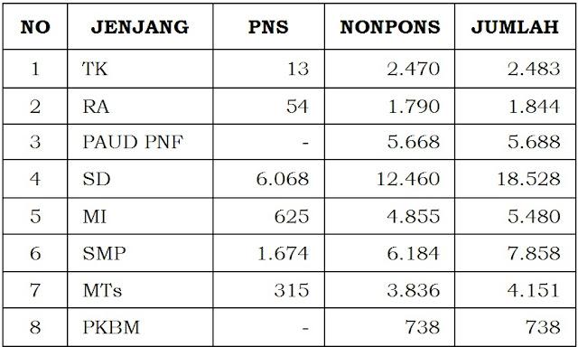Kinerja Dinas Pendidikan Kabupaten Bogor 237