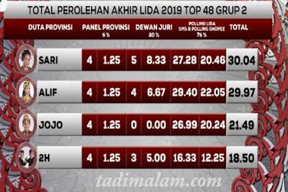 Hasil LIDA 2019 Grup 2 Yang Tersenggol Tadi Malam 19 Februari