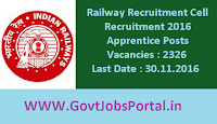 Railway Recruitment Cell Recruitment