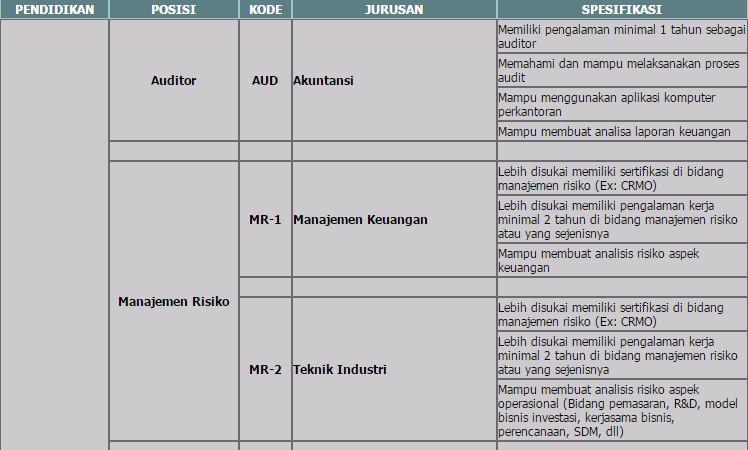 PT.Len Industri - Rekrutmen April Tahun 2016