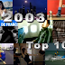 2003 TOP 10 ZENE SZUBJEKTÍV