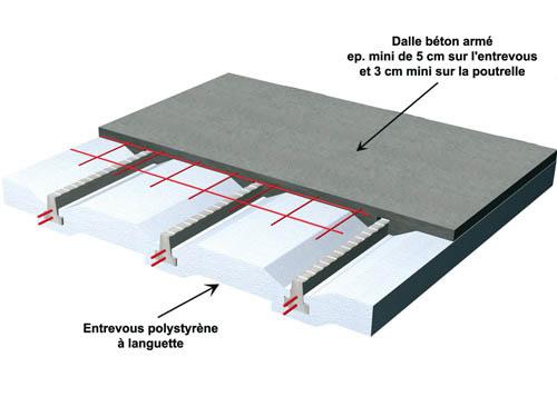 notre auto construction passive maison ossature bois m o b description de notre vide. Black Bedroom Furniture Sets. Home Design Ideas