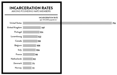 an argument against mandatory minimum sentences in the united states The effect of mandatory minimum sentencing on black males and black communities annotated bibliography.