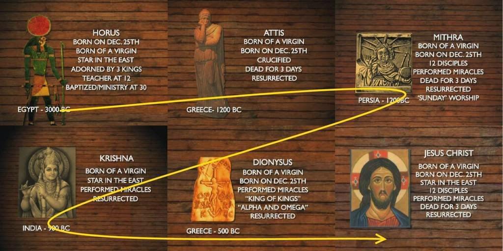Mito de Jesús