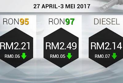 Harga minyak 26 april - 3 mei 2017