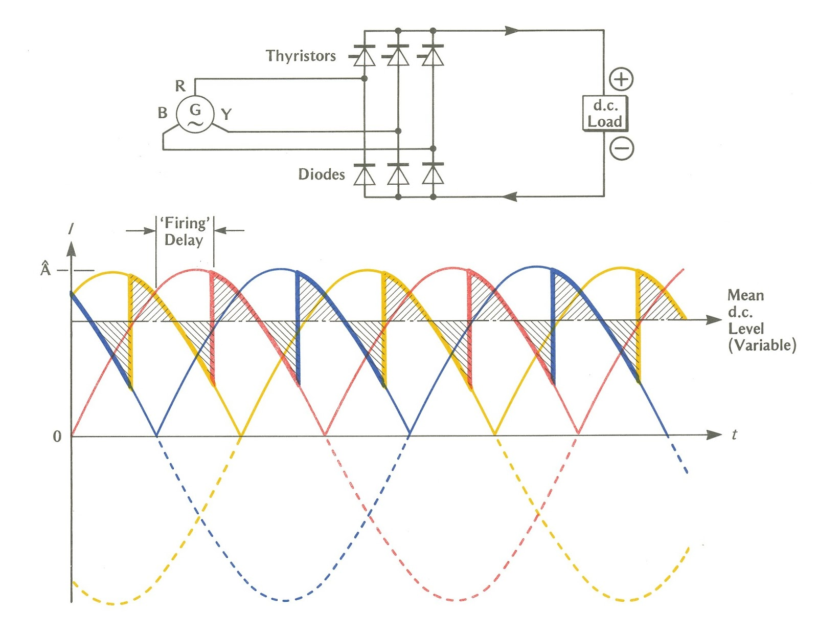 Full Wave Bridge Rectifier 3 Phase Wikipedia Of A Sixphase Star Circuit This Download