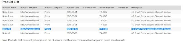 Nokia X6 TA-1103 passes Bluetooth SIG