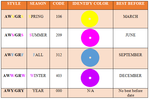 relation between style and season
