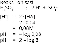 Contoh menghitung pH asam kuat