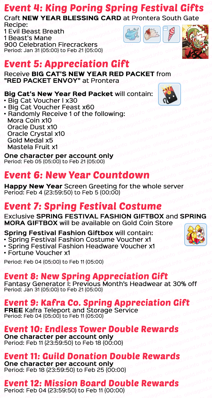 Ragnarok Mobile Spring Festival Event