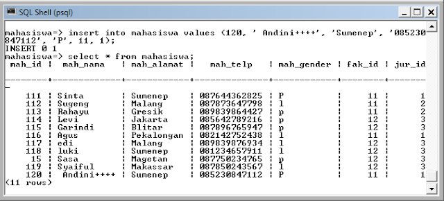 Kelas Informatika - Input Data dan Karakter pada PostgreSQL