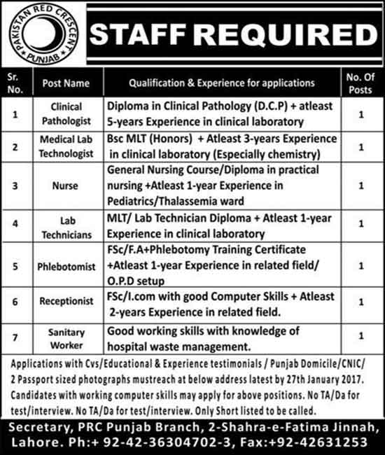 Staff Required in Pakistan Red Crescent Society Punjab Lahore jobs