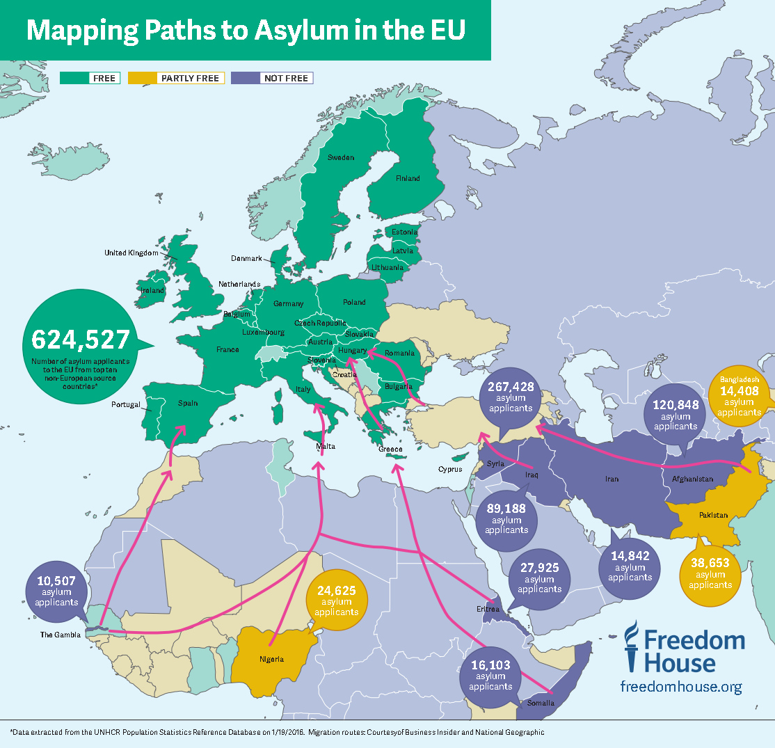 Mapping paths to asylum in the EU