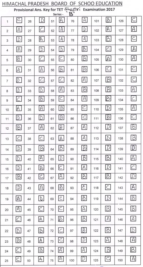 image : HPBOSE Answer Key of HP TET Shastri 2017 Series B @ TeachMatters