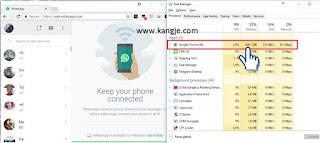 Whatsapp For PC Tercatat Memakan Cukup Besar RAM Komputer