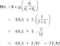 Contoh menghitung modus untuk data berkelompok