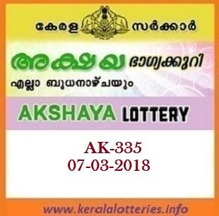 AKSHAYA (AK-335) LOTTERY RESULT