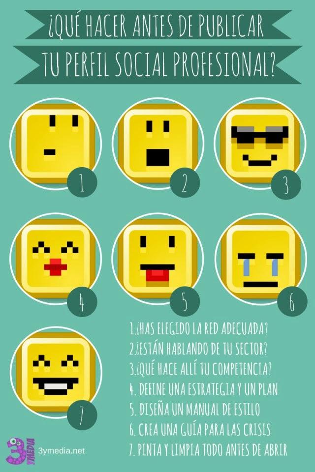 Infografías sobre profesionales