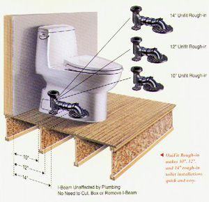 Bathroom Vanities Blog Top Things To Consider When Buying
