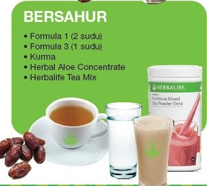 Category: diet herbalife